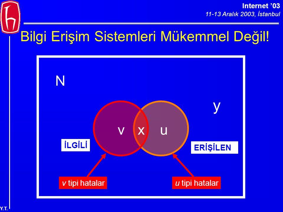 Internet '03 11-13 Aralık 2003, İstanbul Y.T. Bilgi Erişim Sistemleri Mükemmel Değil! İLGİLİ ERİŞİLEN vux y N u tipi hatalarv tipi hatalar