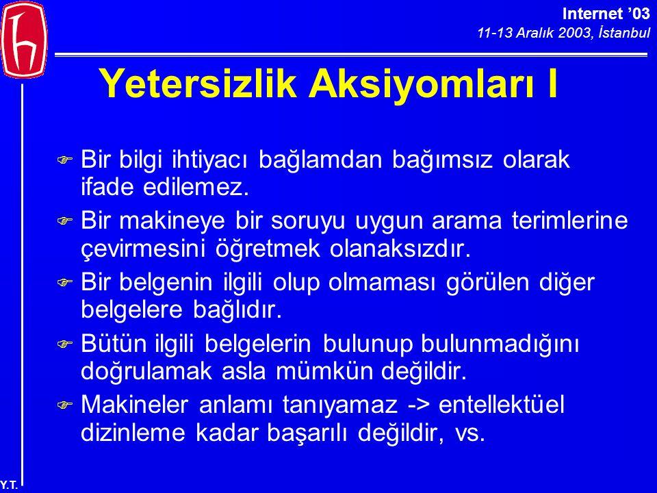 Internet '03 11-13 Aralık 2003, İstanbul Y.T. Yetersizlik Aksiyomları I F Bir bilgi ihtiyacı bağlamdan bağımsız olarak ifade edilemez. F Bir makineye