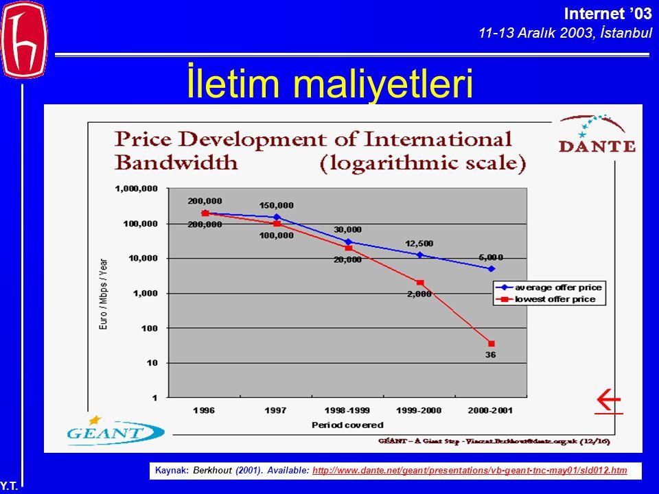 Internet '03 11-13 Aralık 2003, İstanbul Y.T. İletim maliyetleri Kaynak: Berkhout (2001). Available: http://www.dante.net/geant/presentations/vb-geant