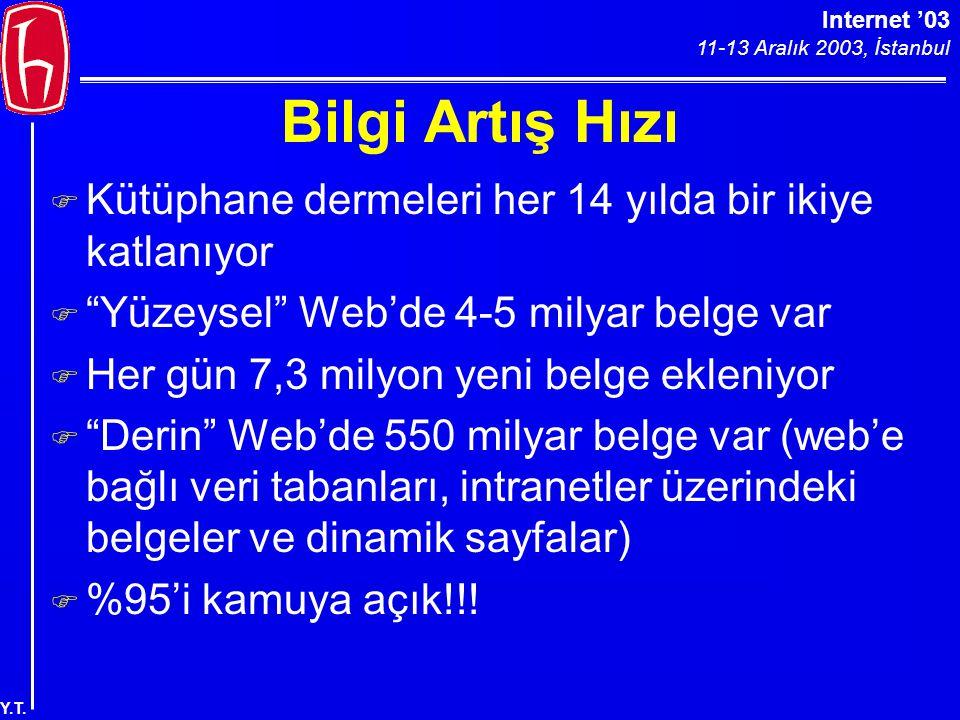 """Internet '03 11-13 Aralık 2003, İstanbul Y.T. Bilgi Artış Hızı F Kütüphane dermeleri her 14 yılda bir ikiye katlanıyor F """"Yüzeysel"""" Web'de 4-5 milyar"""