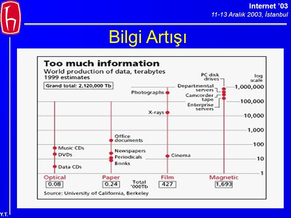 Internet '03 11-13 Aralık 2003, İstanbul Y.T. Bilgi Artışı