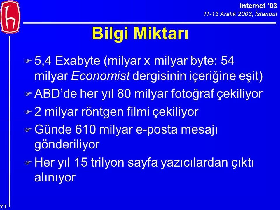 Internet '03 11-13 Aralık 2003, İstanbul Y.T. Bilgi Miktarı F 5,4 Exabyte (milyar x milyar byte: 54 milyar Economist dergisinin içeriğine eşit) F ABD'