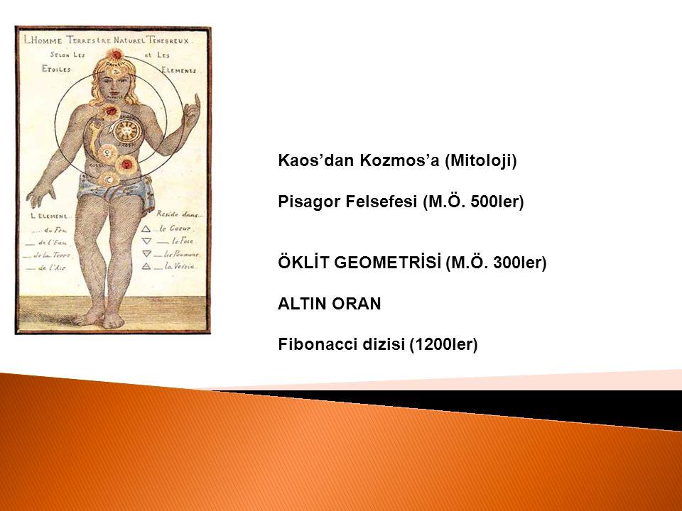 Kaos'dan Kozmos'a (Mitoloji) Pisagor Felsefesi (M.Ö. 500ler) ÖKLİT GEOMETRİSİ (M.Ö. 300ler) ALTIN ORAN Fibonacci dizisi (1200ler)