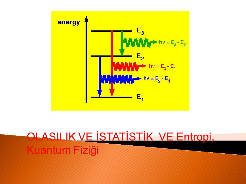 OLASILIK VE İSTATİSTİK VE Entropi, Kuantum Fiziği