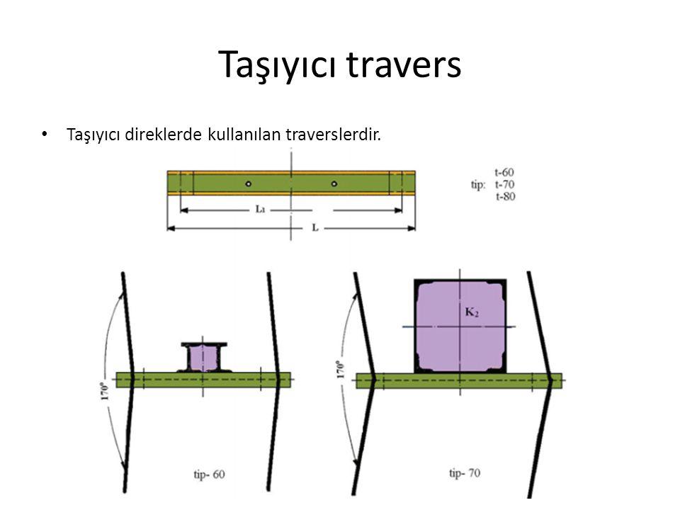 Taşıyıcı travers Taşıyıcı direklerde kullanılan traverslerdir.