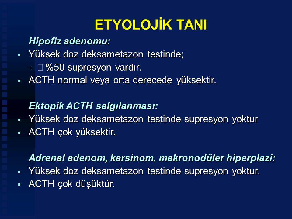 ETYOLOJİK TANI Hipofiz adenomu:  Yüksek doz deksametazon testinde; -  %50 supresyon vardır.  ACTH normal veya orta derecede yüksektir. Ektopik ACT