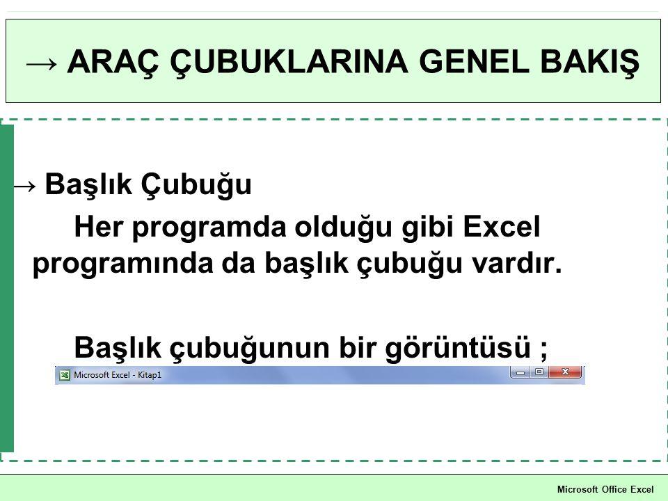 → ARAÇ ÇUBUKLARINA GENEL BAKIŞ → Başlık Çubuğu Her programda olduğu gibi Excel programında da başlık çubuğu vardır. Başlık çubuğunun bir görüntüsü ; M