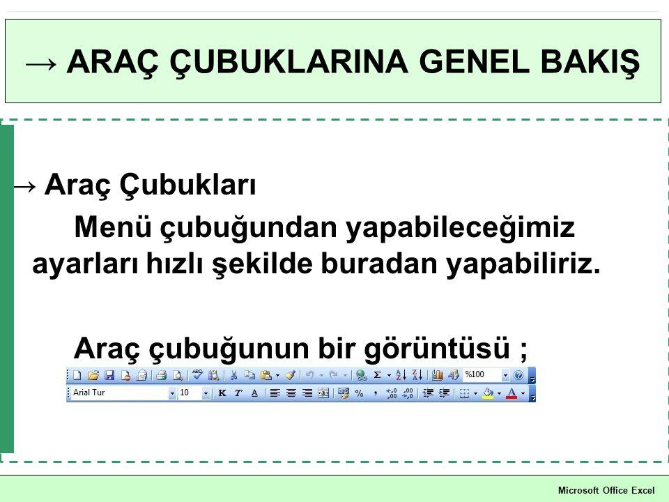 → ARAÇ ÇUBUKLARINA GENEL BAKIŞ → Formül Çubuğu Diğer Office programlarından ayrı olarak formül yazmamıza yarayan çubuktur.