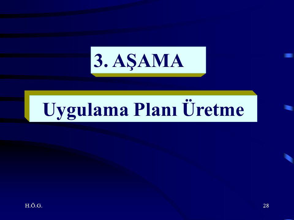 H.Ö.G.28 3. AŞAMA Uygulama Planı Üretme
