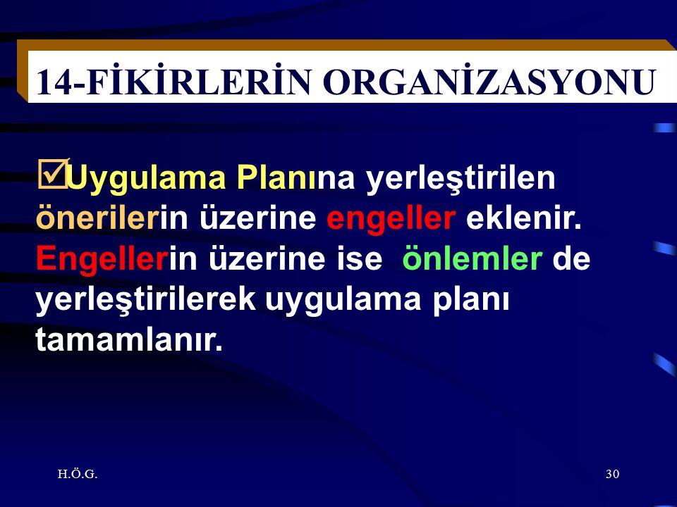 H.Ö.G.30  Uygulama Planına yerleştirilen önerilerin üzerine engeller eklenir.