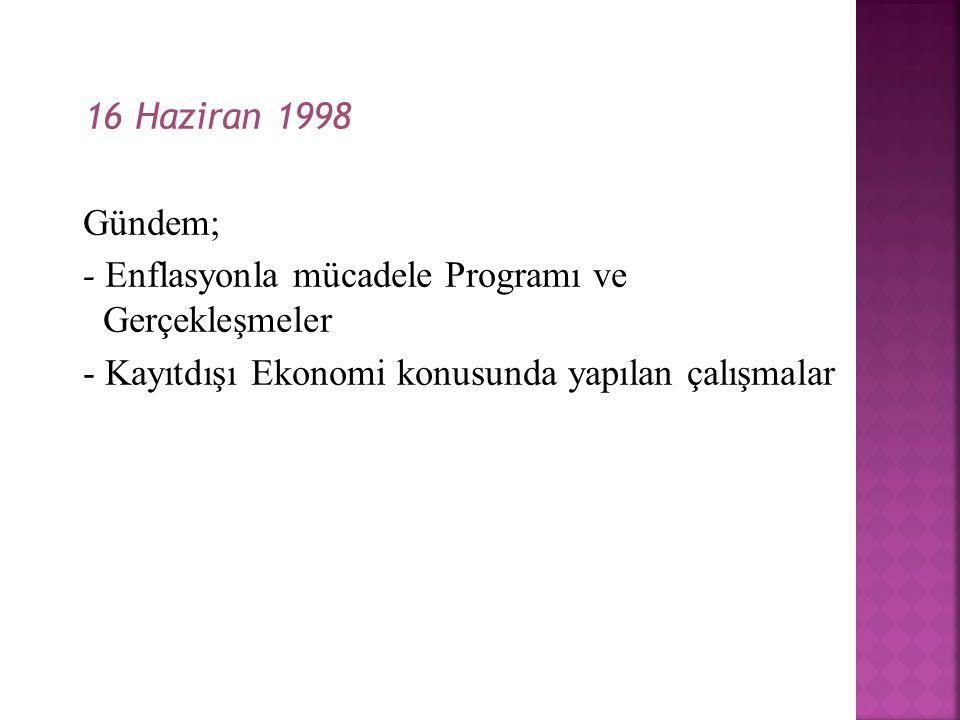 16 Haziran 1998 Gündem; - Enflasyonla mücadele Programı ve Gerçekleşmeler - Kayıtdışı Ekonomi konusunda yapılan çalışmalar