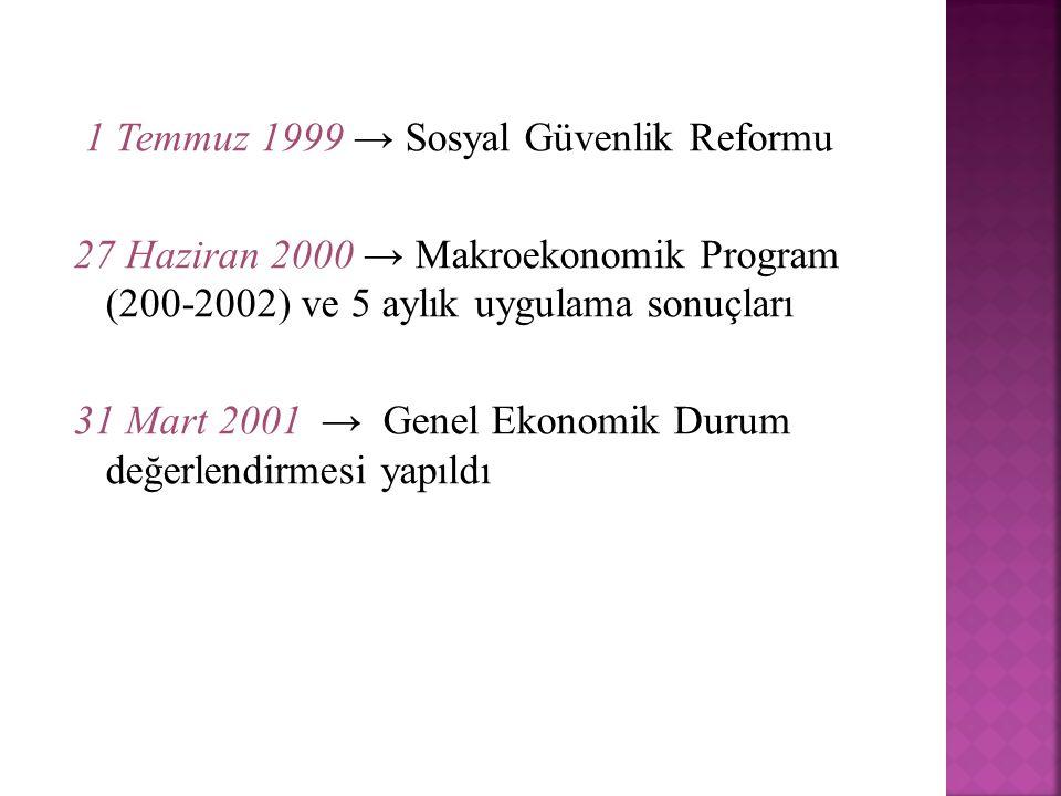 1 Temmuz 1999 → Sosyal Güvenlik Reformu 27 Haziran 2000 → Makroekonomik Program (200-2002) ve 5 aylık uygulama sonuçları 31 Mart 2001 → Genel Ekonomik