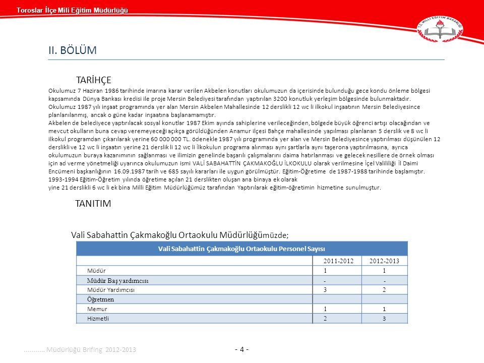 Vali Sabahattin Çakmakoğlu Ortaokulu Müdürlüğü müzde; Vali Sabahattin Çakmakoğlu Ortaokulu Personel Sayısı 2011-20122012-2013 Müdür 11 Müdür Baş yardımcısı-- Müdür Yardımcısı 32 Öğretmen Memur 1 1 Hizmetli 2 3...........