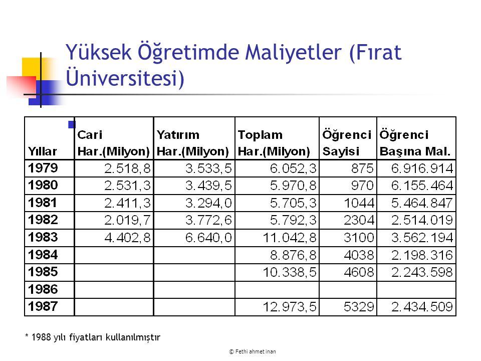 © Fethi ahmet inan Yüksek Öğretimde Maliyetler (Fırat Üniversitesi) * 1988 yılı fiyatları kullanılmıştır