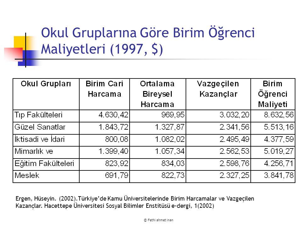 © Fethi ahmet inan Okul Gruplarına Göre Birim Öğrenci Maliyetleri (1997, $) Ergen, Hüseyin. (2002).Türkiye'de Kamu Üniversitelerinde Birim Harcamalar