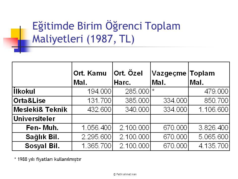 © Fethi ahmet inan Eğitimde Birim Öğrenci Toplam Maliyetleri (1987, TL) * 1988 yılı fiyatları kullanılmıştır