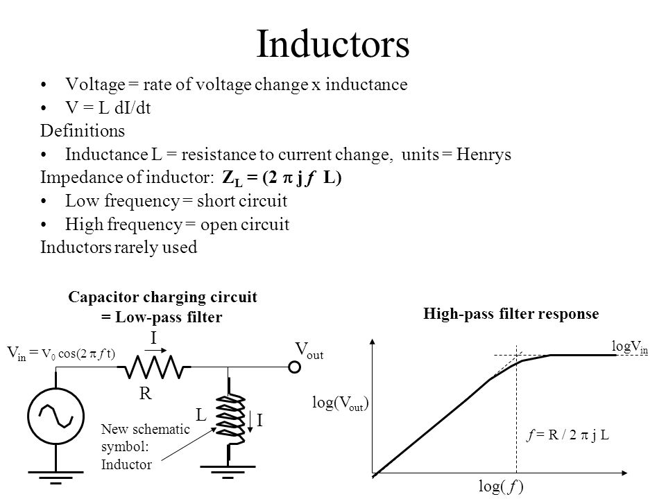 Inductors Capacitor charging circuit = Low-pass filter V out log(V out ) log(  f ) logV in f = R / 2  j  L High-pass filter response Voltage = rate of voltage change x inductance V = L dI/dt Definitions Inductance L = resistance to current change, units = Henrys Impedance of inductor: Z L = (2  j  f L) Low frequency = short circuit High frequency = open circuit Inductors rarely used V in = V 0 cos(2  f t) R L I I New schematic symbol: Inductor
