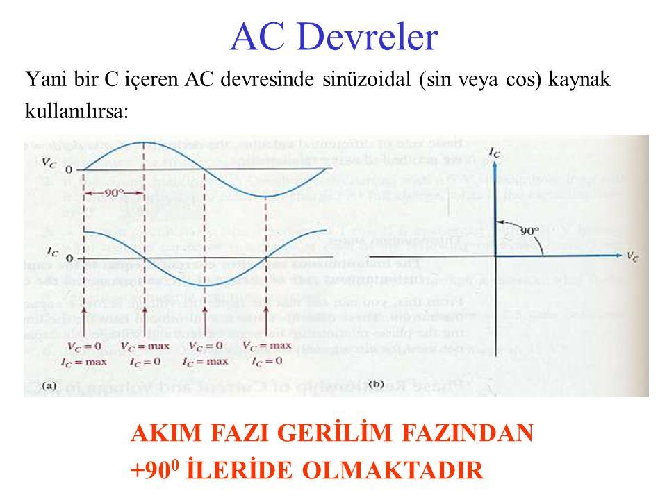 KAPASİTE DEVRE ELEMANINI YAKINDAN İNCELEYELİM Empedans Z C = 1/ (2  j  f C) Düşük frekans limiti f ~ 0 –Z C  ∞ (sonsuz büyük) –Kapasite düşük frekanslarda açık devre –Akan akım  0 Yüksek frekans limiti f ~ ∞ (sonsuza yaklaşırken) –Z C  0 –Kapasite yüksek frekanslarda kısa devre –Akan akım  ∞ Bu bilgiler ışığında: C elemanı frekans seçiciliği olan bir devre elamanı olarak kullanılabilir.