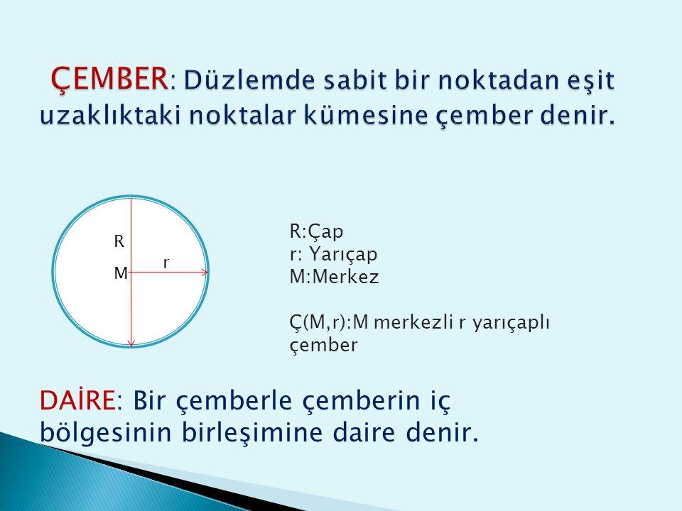 R r R:Çap r: Yarıçap M:Merkez Ç(M,r):M merkezli r yarıçaplı çember M DAİRE: Bir çemberle çemberin iç bölgesinin birleşimine daire denir.