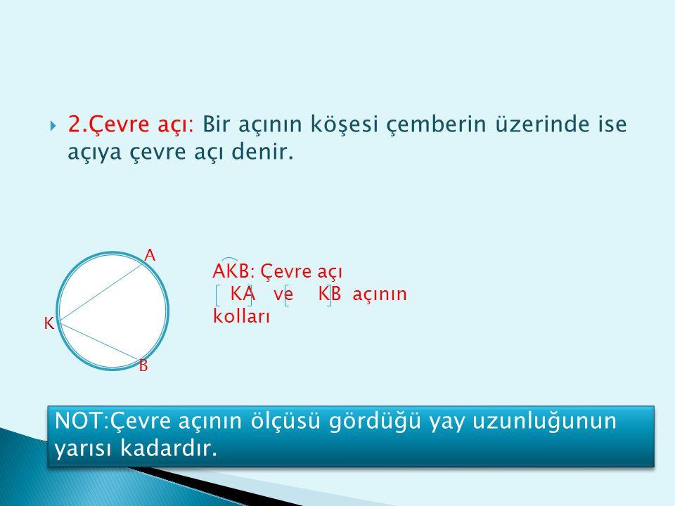 22.Çevre açı: Bir açının köşesi çemberin üzerinde ise açıya çevre açı denir. K A B AKB: Çevre açı KA ve KB açının kolları NOT:Çevre açının ölçüsü gö