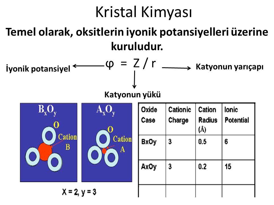 Kristal Kimyası Temel olarak, oksitlerin iyonik potansiyelleri üzerine kuruludur. ϕ = Z / r İyonik potansiyel Katyonun yükü Katyonun yarıçapı