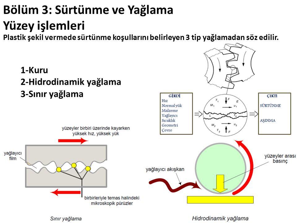 Bölüm 3: Sürtünme ve Yağlama Yüzey işlemleri Plastik şekil vermede sürtünme koşullarını belirleyen 3 tip yağlamadan söz edilir. 1-Kuru 2-Hidrodinamik