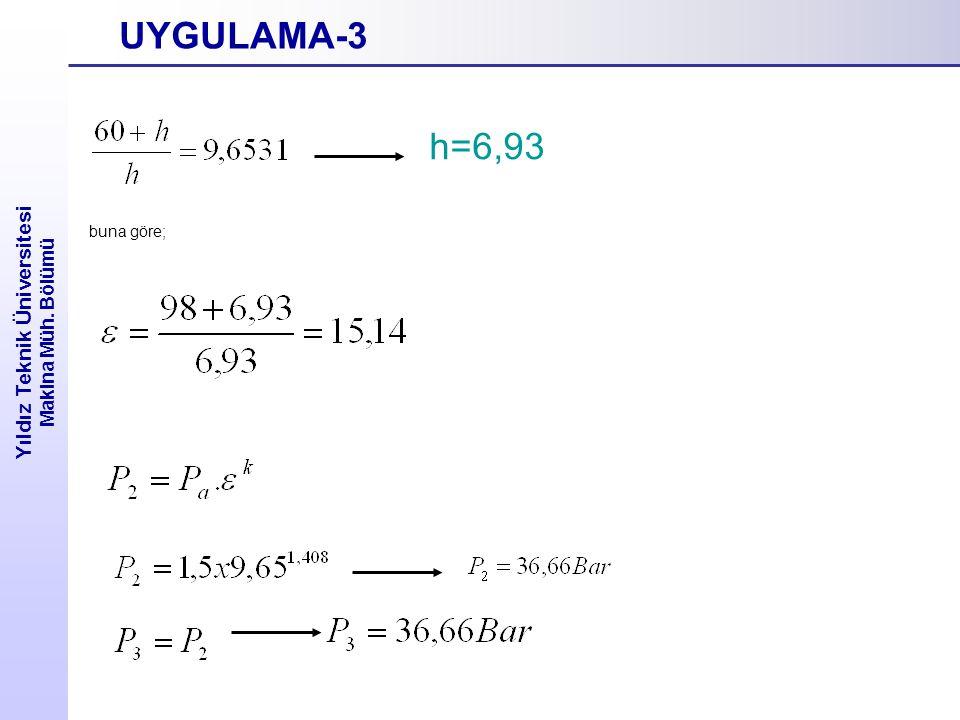 Yıldız Teknik Üniversitesi Makina Müh. Bölümü UYGULAMA-3 h=6,93 buna göre;