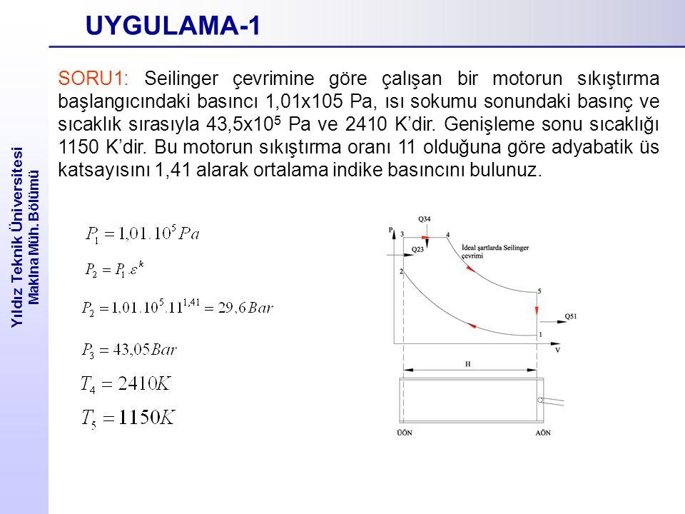 Yıldız Teknik Üniversitesi Makina Müh. Bölümü UYGULAMA-1 1331,49 K K
