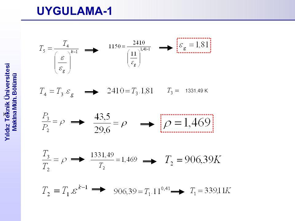 Yıldız Teknik Üniversitesi Makina Müh. Bölümü UYGULAMA-1 K =0,5832