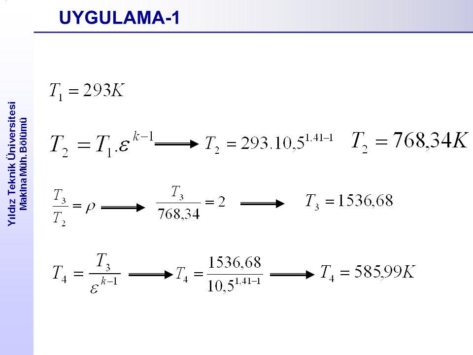 Yıldız Teknik Üniversitesi Makina Müh. Bölümü UYGULAMA-1,