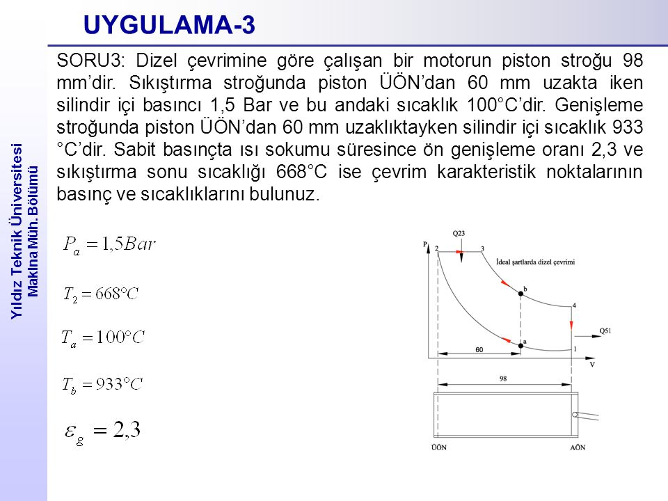 Yıldız Teknik Üniversitesi Makina Müh. Bölümü UYGULAMA-3 k=1,408