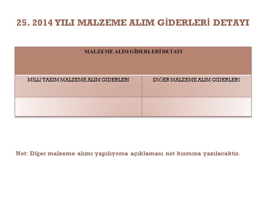 25. 2014 YILI MALZEME ALIM G İ DERLER İ DETAYI Not: Di ğ er malzeme alımı yapılıyorsa açıklaması not kısmına yazılacaktır.