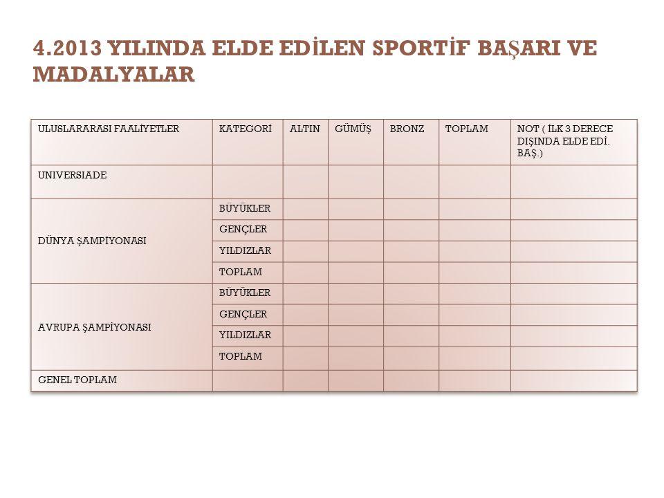5. 2014 YILI SPORT İ F BA Ş ARI VE MADALYA HEDEF İ