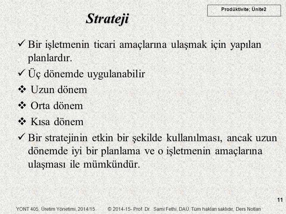 YONT 405, Üretim Yönetimi, 2014/15 © 2014-15- Prof. Dr. Sami Fethi, DAÜ, Tüm hakları saklıdır, Ders Notları Prodüktivite; Ünite2 11 Strateji Bir işlet