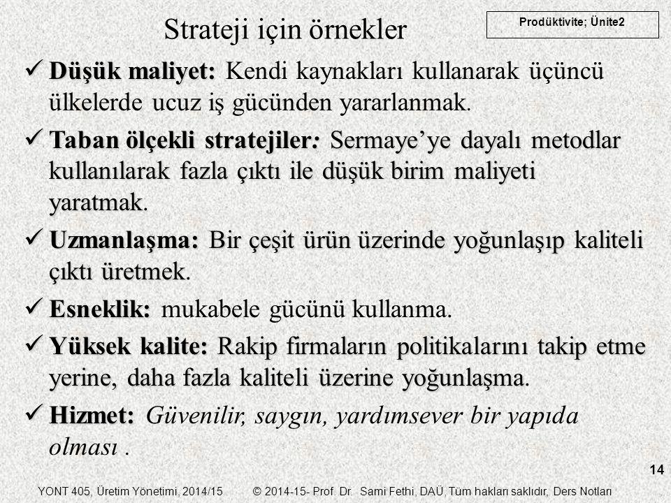 YONT 405, Üretim Yönetimi, 2014/15 © 2014-15- Prof. Dr. Sami Fethi, DAÜ, Tüm hakları saklıdır, Ders Notları Prodüktivite; Ünite2 14 Strateji için örne