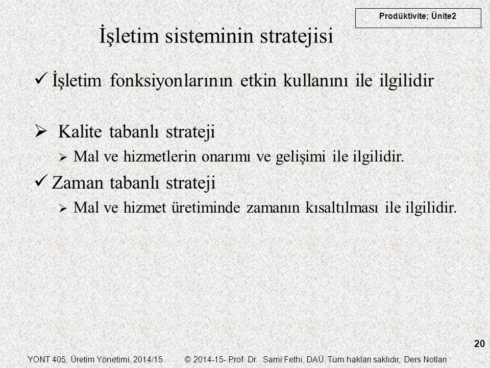 YONT 405, Üretim Yönetimi, 2014/15 © 2014-15- Prof. Dr. Sami Fethi, DAÜ, Tüm hakları saklıdır, Ders Notları Prodüktivite; Ünite2 20 İşletim sisteminin
