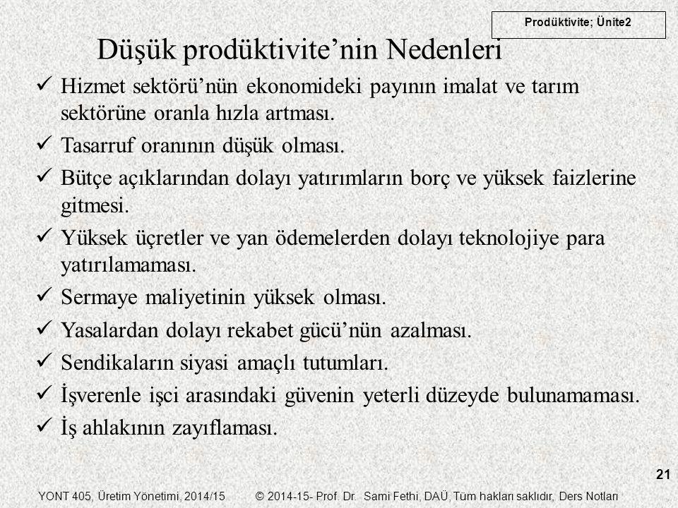 YONT 405, Üretim Yönetimi, 2014/15 © 2014-15- Prof. Dr. Sami Fethi, DAÜ, Tüm hakları saklıdır, Ders Notları Prodüktivite; Ünite2 21 Düşük prodüktivite