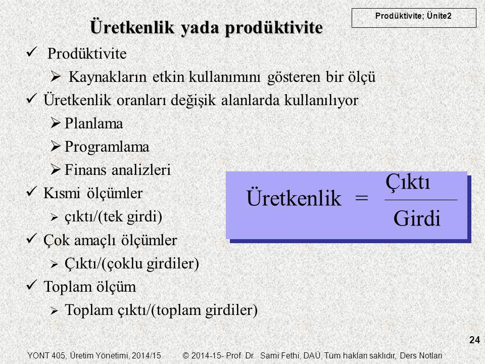 YONT 405, Üretim Yönetimi, 2014/15 © 2014-15- Prof. Dr. Sami Fethi, DAÜ, Tüm hakları saklıdır, Ders Notları Prodüktivite; Ünite2 24 Üretkenlik yada pr