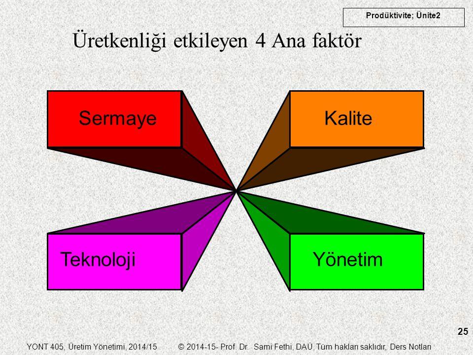 YONT 405, Üretim Yönetimi, 2014/15 © 2014-15- Prof. Dr. Sami Fethi, DAÜ, Tüm hakları saklıdır, Ders Notları Prodüktivite; Ünite2 25 Üretkenliği etkile
