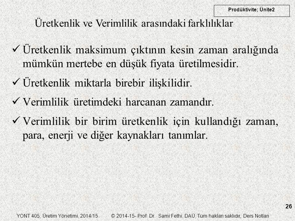 YONT 405, Üretim Yönetimi, 2014/15 © 2014-15- Prof. Dr. Sami Fethi, DAÜ, Tüm hakları saklıdır, Ders Notları Prodüktivite; Ünite2 26 Üretkenlik maksimu