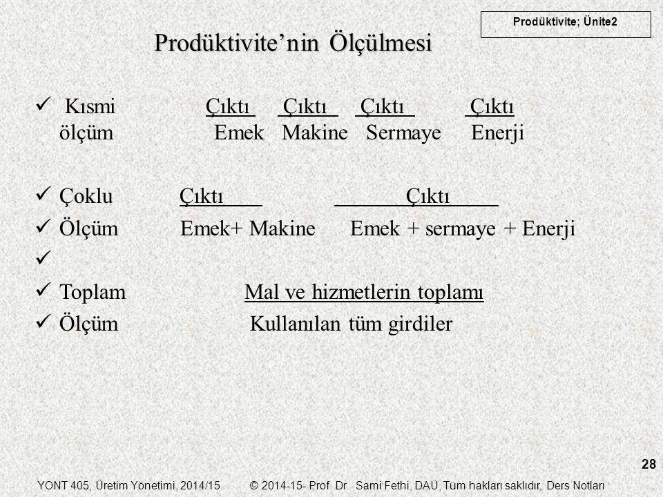 YONT 405, Üretim Yönetimi, 2014/15 © 2014-15- Prof. Dr. Sami Fethi, DAÜ, Tüm hakları saklıdır, Ders Notları Prodüktivite; Ünite2 28 Prodüktivite'nin Ö