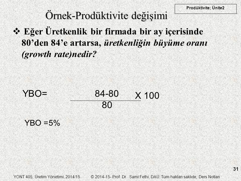YONT 405, Üretim Yönetimi, 2014/15 © 2014-15- Prof. Dr. Sami Fethi, DAÜ, Tüm hakları saklıdır, Ders Notları Prodüktivite; Ünite2 31 Örnek-Prodüktivite