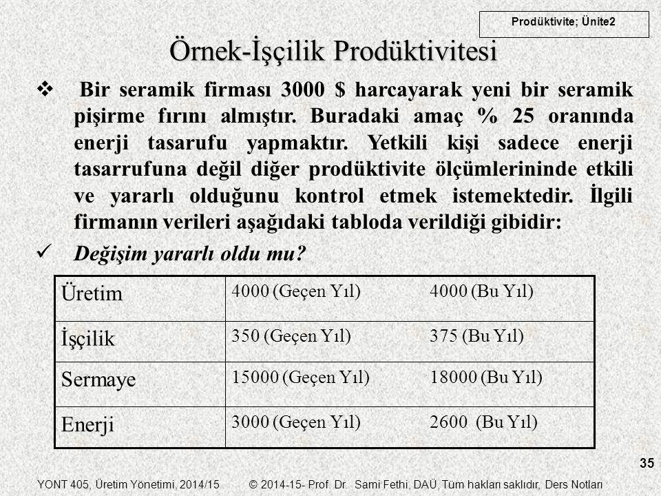 YONT 405, Üretim Yönetimi, 2014/15 © 2014-15- Prof. Dr. Sami Fethi, DAÜ, Tüm hakları saklıdır, Ders Notları Prodüktivite; Ünite2 35 Örnek-İşçilik Prod