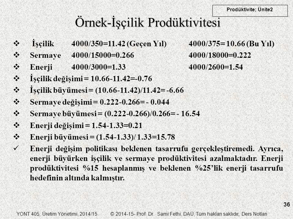 YONT 405, Üretim Yönetimi, 2014/15 © 2014-15- Prof. Dr. Sami Fethi, DAÜ, Tüm hakları saklıdır, Ders Notları Prodüktivite; Ünite2 36 Örnek-İşçilik Prod