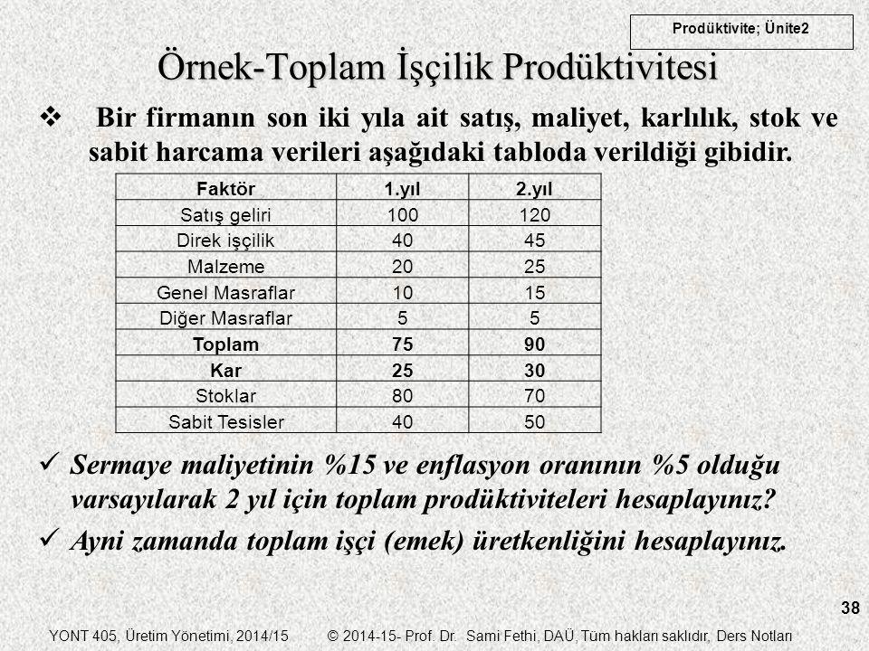 YONT 405, Üretim Yönetimi, 2014/15 © 2014-15- Prof. Dr. Sami Fethi, DAÜ, Tüm hakları saklıdır, Ders Notları Prodüktivite; Ünite2 38 Örnek-Toplam İşçil