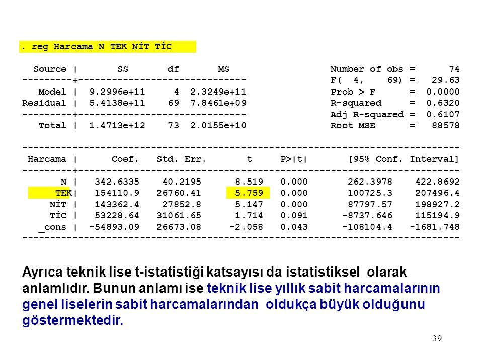 39. reg Harcama N TEK NİT TİC Source | SS df MS Number of obs = 74 ---------+------------------------------ F( 4, 69) = 29.63 Model | 9.2996e+11 4 2.3