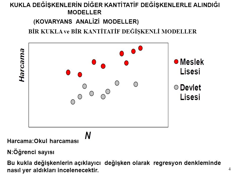 85 Dependent Variable: Y Method: Least Squares Included observations: 60 VariableCoefficientStd.