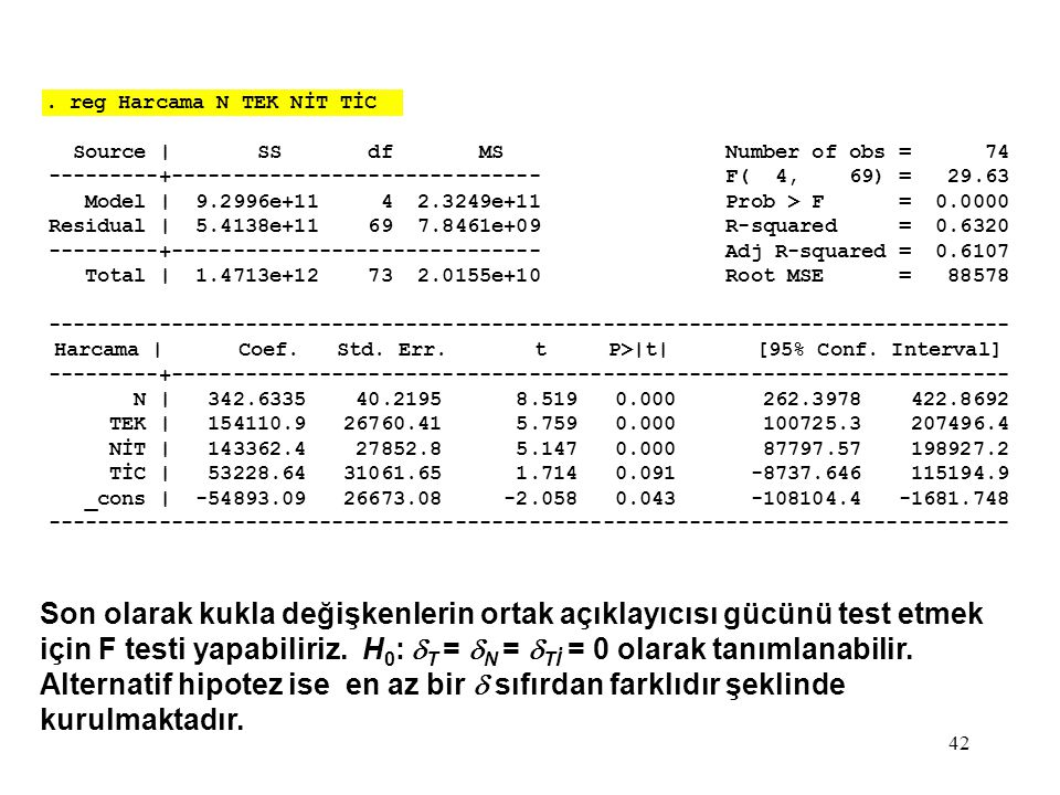 42. reg Harcama N TEK NİT TİC Source | SS df MS Number of obs = 74 ---------+------------------------------ F( 4, 69) = 29.63 Model | 9.2996e+11 4 2.3