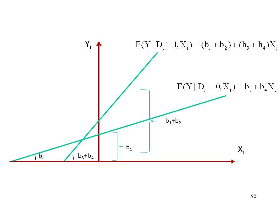 52 YiYi XiXi ) b4b4 ) b 3 +b 4 b1b1 b 1 +b 2