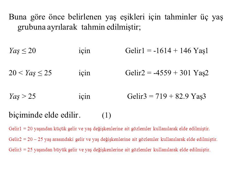 Buna göre önce belirlenen yaş eşikleri için tahminler üç yaş grubuna ayrılarak tahmin edilmiştir; Yaş ≤ 20içinGelir1 = -1614 + 146 Yaş1 20 < Yaş ≤ 25
